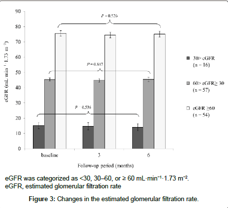 diabetes-metabolism-filtration-rate