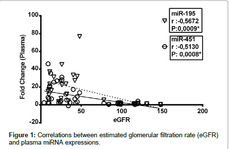 diabetes-metabolism-glomerular-filtration