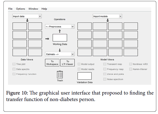 diabetes-metabolism-graphical-user-interface