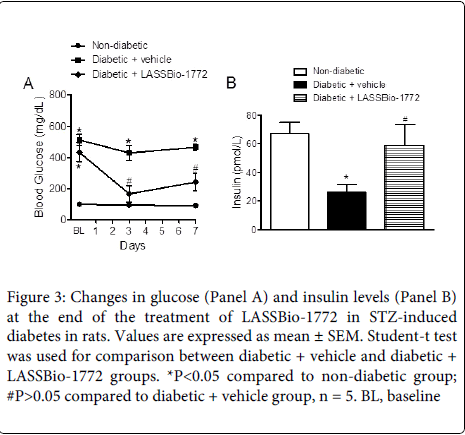 diabetes-metabolism-insulin-levels