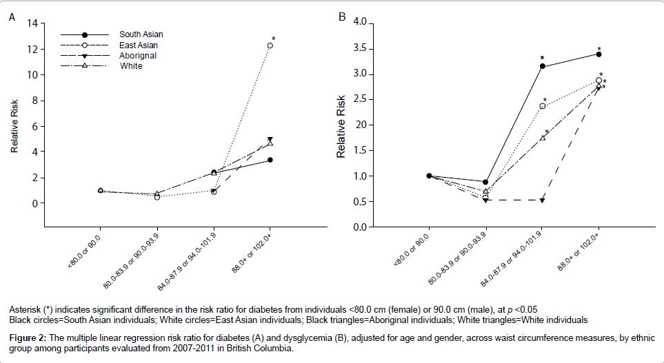 diabetes-metabolism-linear-regression