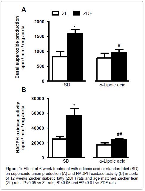 diabetes-metabolism-lipoic-acid