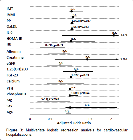 diabetes-metabolism-logistic-regression