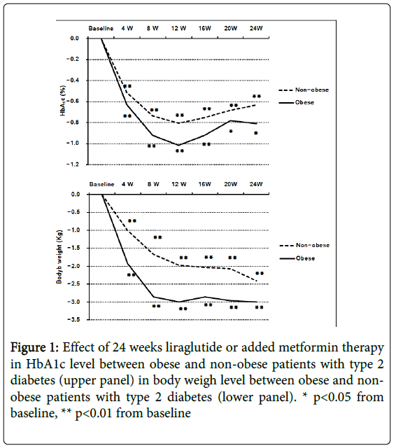 diabetes-metabolism-non-obese-patients