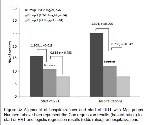diabetes-metabolism-regression-results