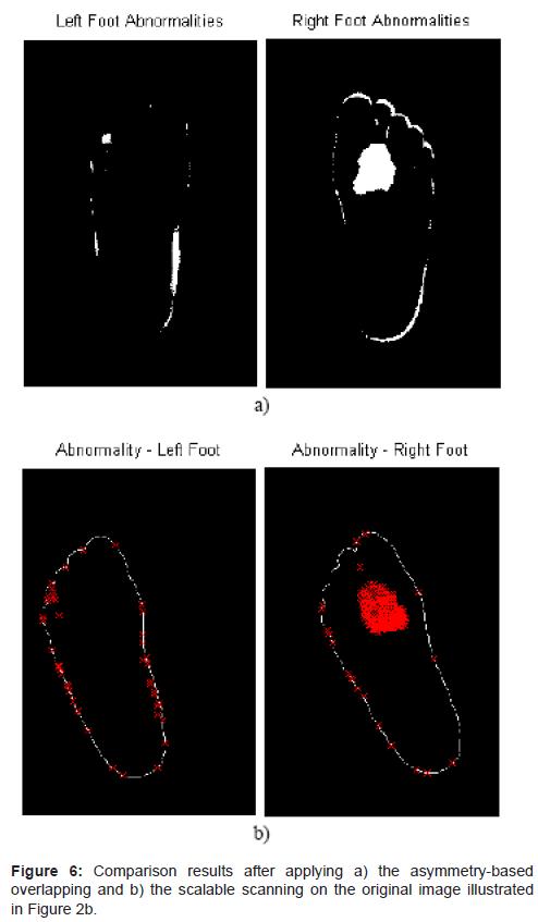 diabetes-metabolism-scalable-scanning-original-image