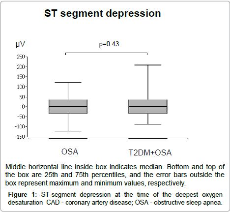 diabetes-metabolism-segment-depression