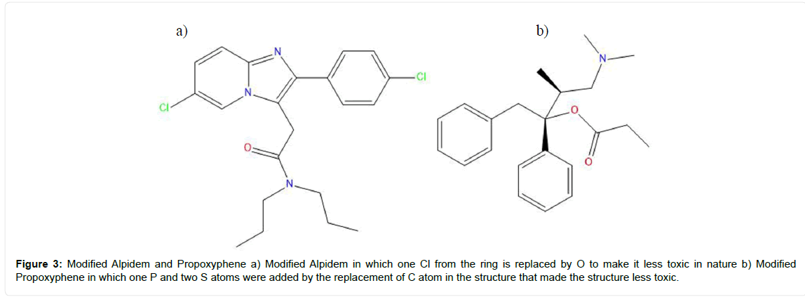 drug-designing-Modified-Alpidem