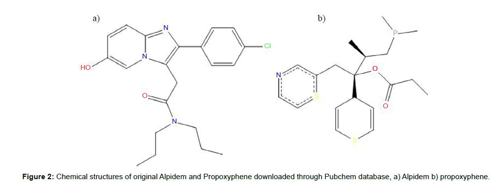 drug-designing-Pubchem-database