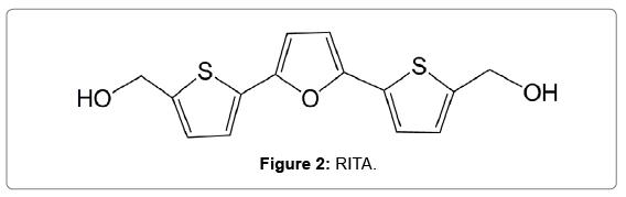 drug-designing-RITA