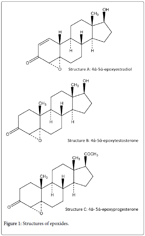 drug metabolism toxicology Structures epoxides 5 170 g001 potential carcinogens from steroid hormones and diethyl Wiring Diagram for PRS Custom 24 at soozxer.org