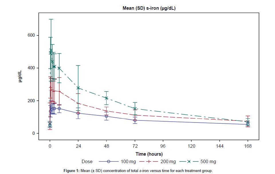 drug-metabolism-toxicology-hemoglobin