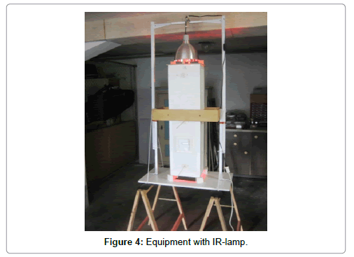 earth-science-climatic-change-Equipment-IR-lamp