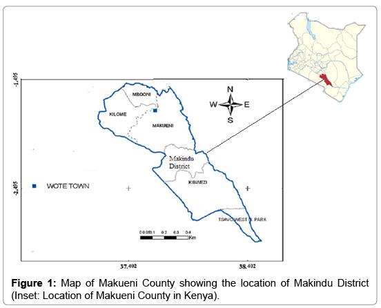 earth-science-climatic-change-Makueni-County