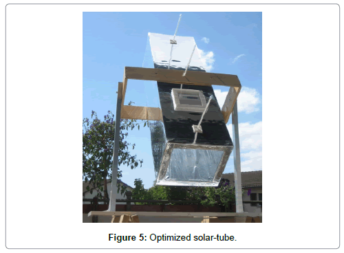 earth-science-climatic-change-Optimized-solar-tube