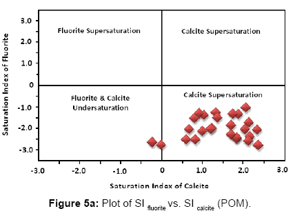 earth-science-climatic-change-Plot