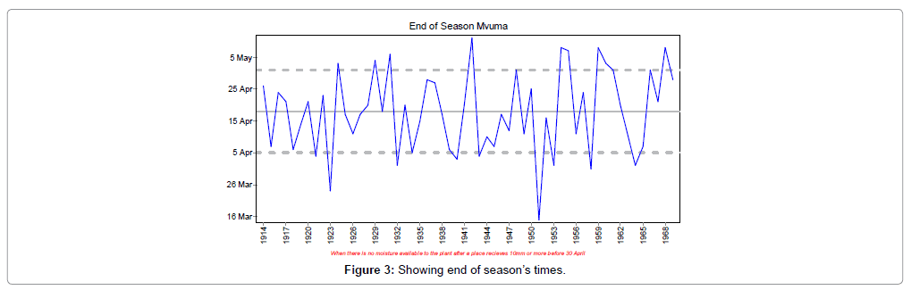 earth-science-climatic-change-seasons-times