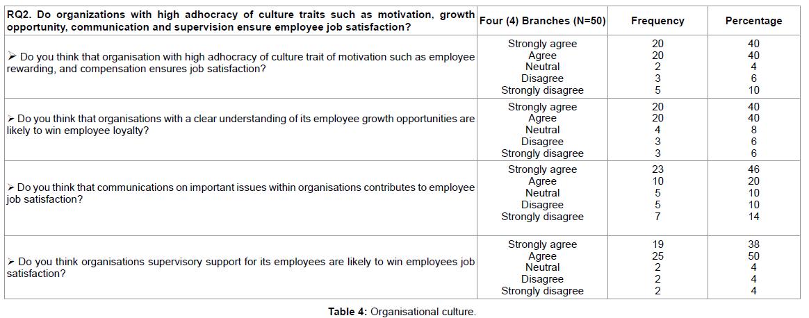 economics-and-management-Organisational-culture