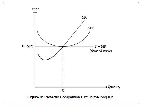economics-and-management-sciences-competition