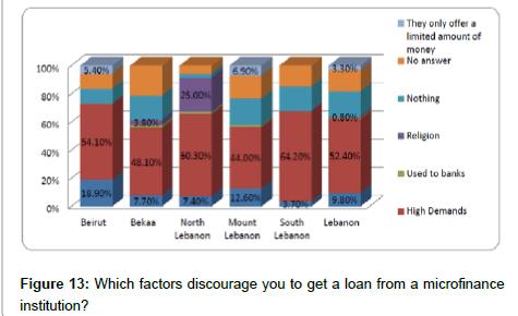 economics-and-management-sciences-discourage