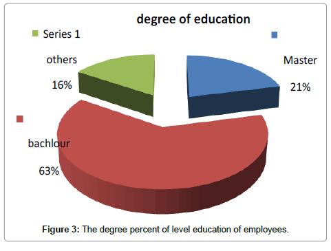 economics-and-management-sciences-education