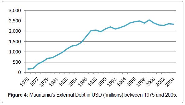 what is external economics