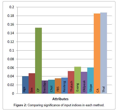 economics-and-management-sciences-indices