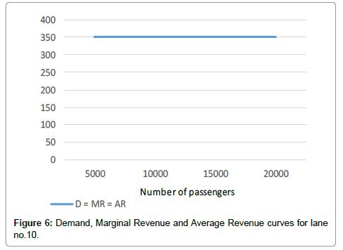 economics-and-management-sciences-marginal