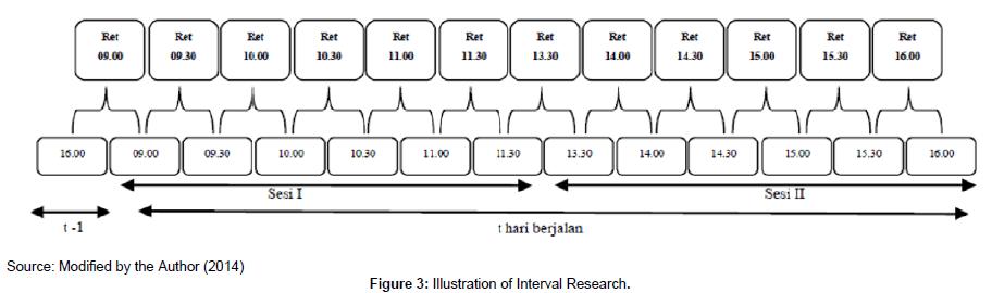 economics-management-sciences-Illustration-Interval-Research