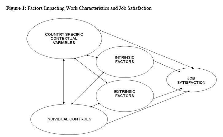 economics-management-sciences-characteristics