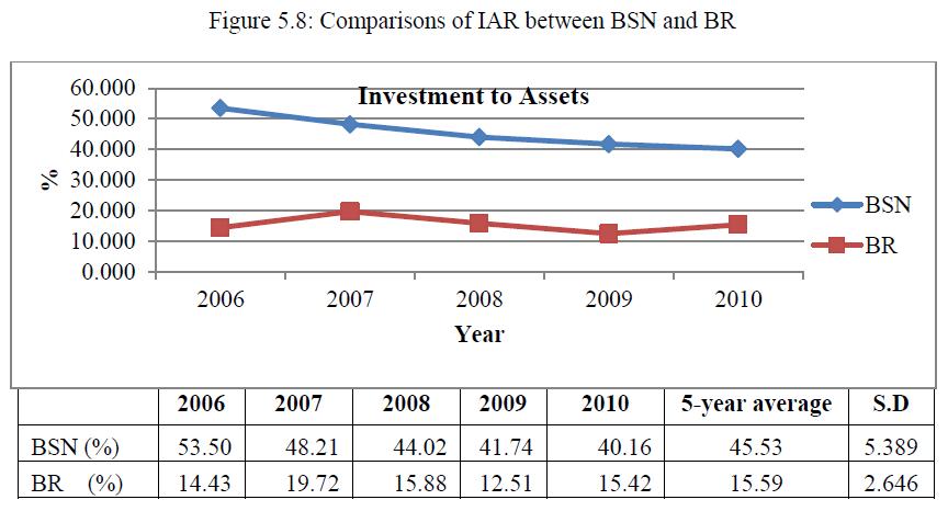 economics-management-sciences-comparisons