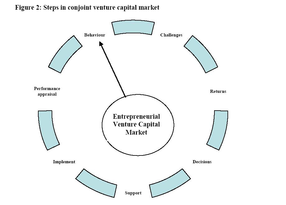 economics-management-sciences-conjoint