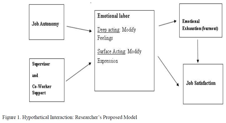 economics-management-sciences-hypothetical-interaction-researcher