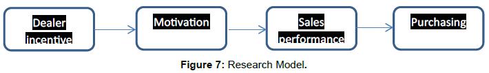 economics-management-sciences-research-model
