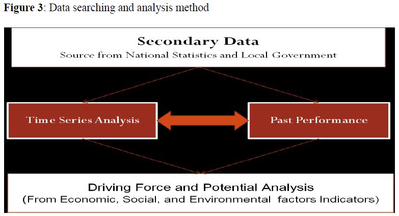 economics-management-sciences-searching-analysis-method