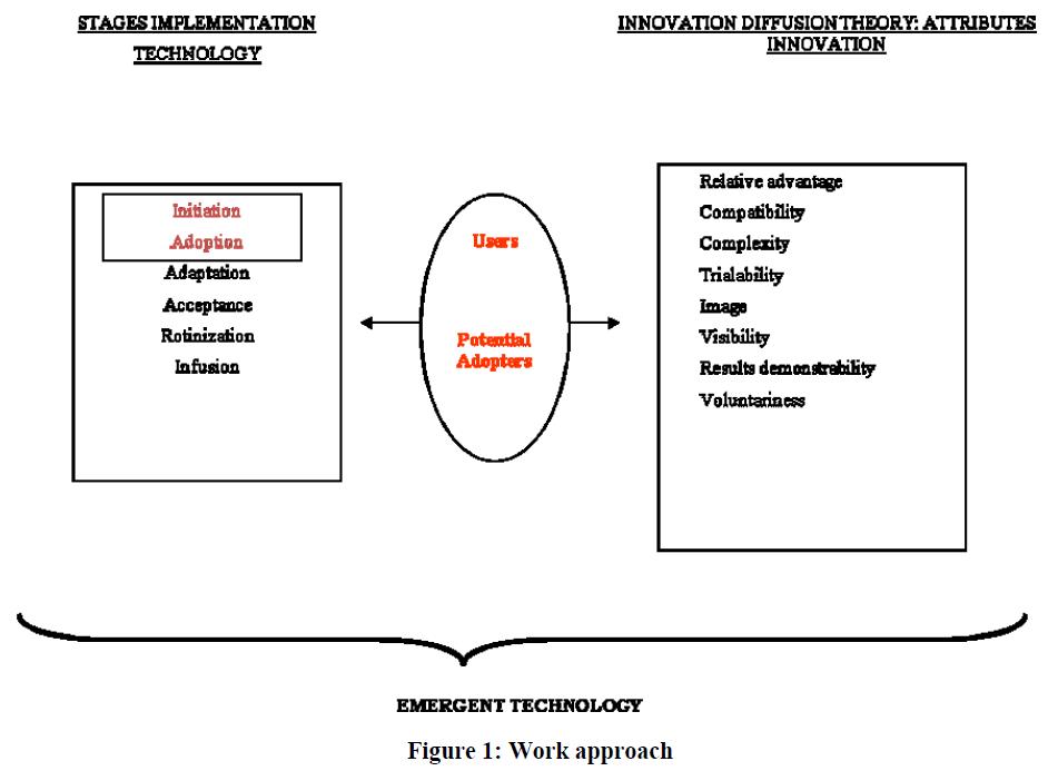 economics-management-sciences-work-approach