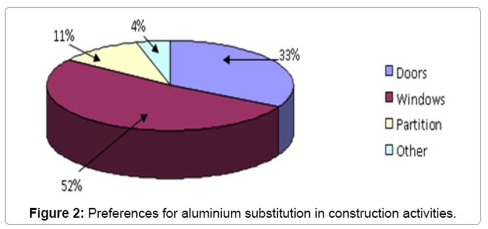 ecosystem-ecography-aluminium-substitution