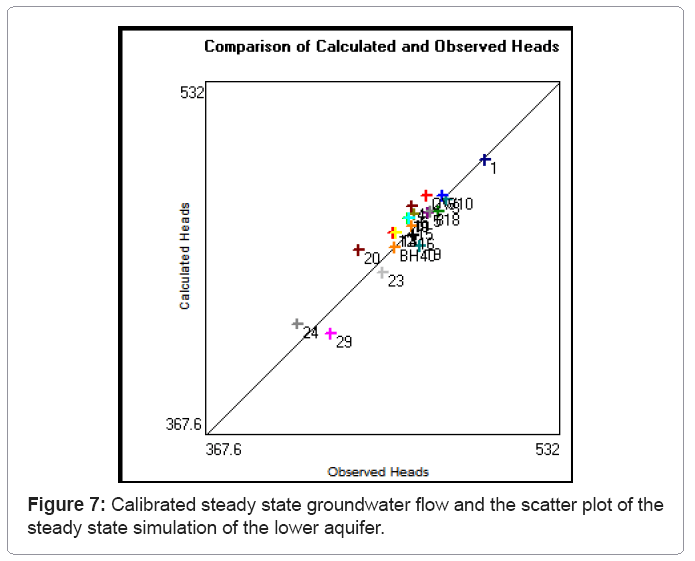 ecosystem-ecography-calibrated-lower-aquifer