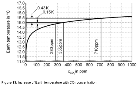 ecosystem-ecography-earth-temperature