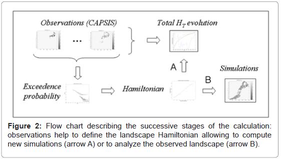 ecosystem-ecography-flow-chart-describing