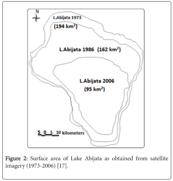 ecosystem-ecography-lake-abijata