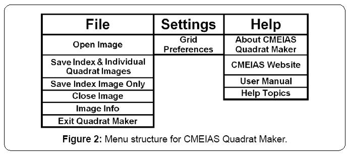 ecosystem-ecography-menu-cmeias-quadrat-maker