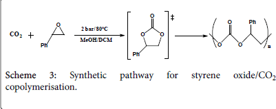 ecosystem-ecography-styrene-oxide