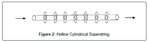 electrical-electronic-systems-Cylindrical