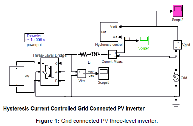electrical-electronic-systems-Grid-three-level