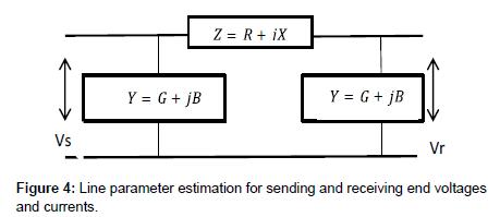 Analysis of Power Transmission Line Uncertainties: Status