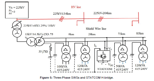 electrical-electronic-systems-Three-Phase