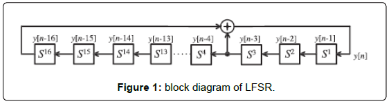 electrical-electronic-systems-block-diagram-lfsr
