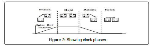 electrical-electronic-systems-clock