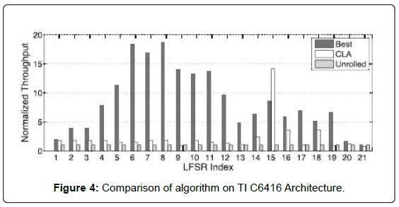 electrical-electronic-systems-comparison-algorithm